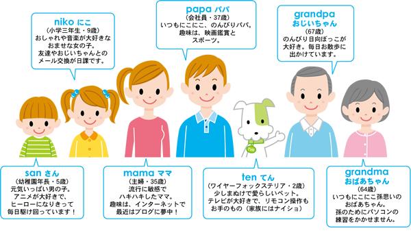 キャラクター:テレビ岸和田 TVK...