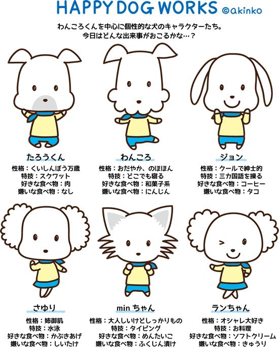 オリジナルキャラクター「HAPPYDOG製作所」