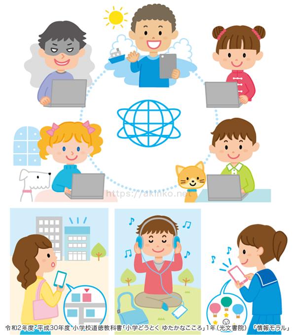 小学校道徳教科書2020-1